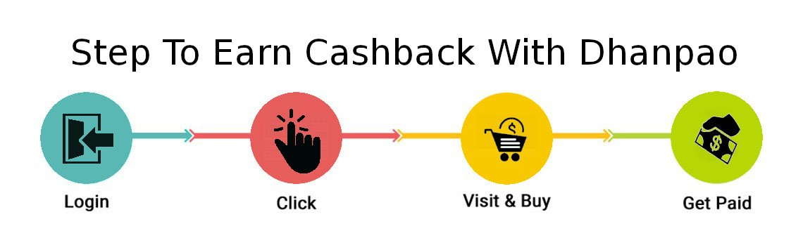 Steps to Earn Extra Cashback